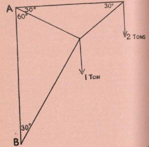 HAM-1934-Q7-300x295 Leaving Certificate Examination 1934 Honours Applied Mathematics Maths Grinds