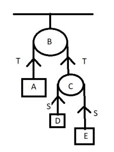 HAM-1976-Q3-225x300 | Leaving Cert Applied Maths Higher Level 1976 | Maths Grinds
